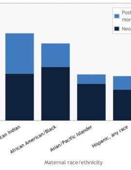 MN-mortality Source Minnesota Center for Health Statistics