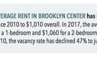 Brooklyn-Center-housing-2